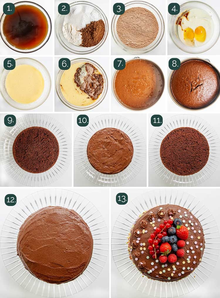 process shots showing how to make chocolate cake