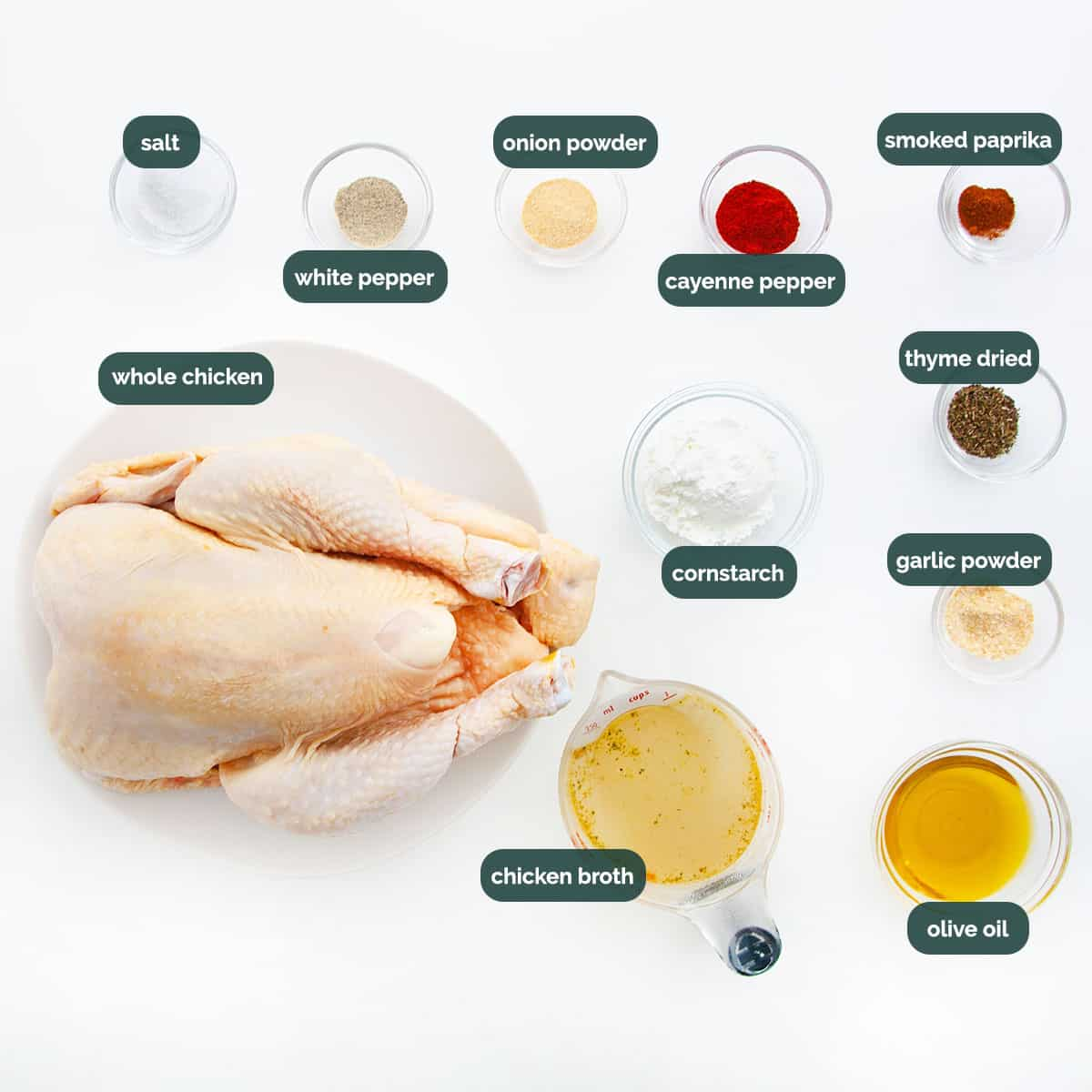 overhead shot of all the ingredients needed to make roast chicken.